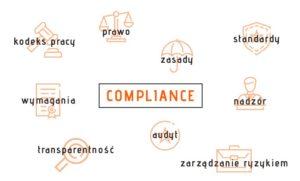 zakres compliance