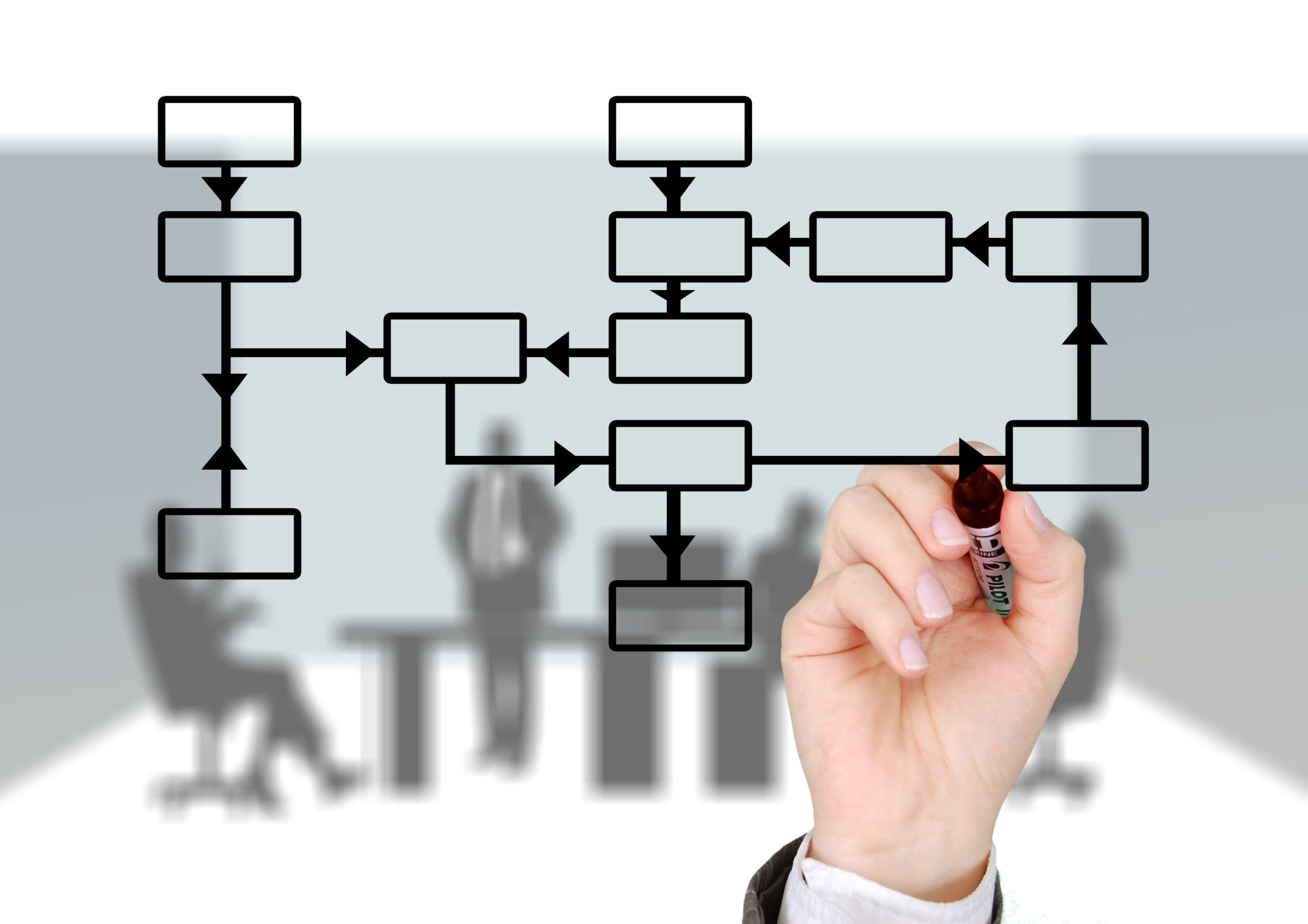 VSM - Mapowanie Procesów Produkcyjnych i Logistycznych