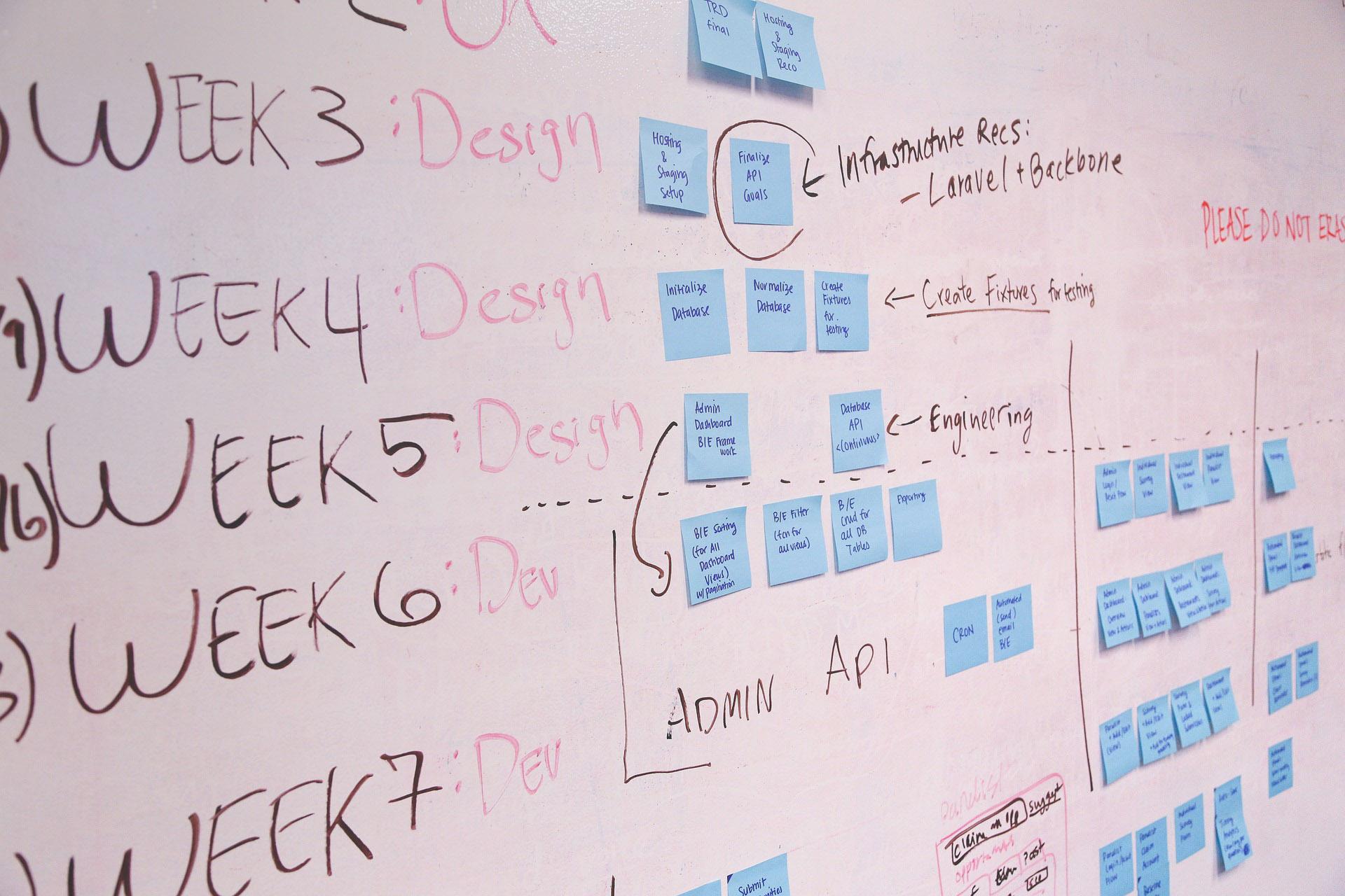Zarządzanie zespołem przez cele sprzedażowe