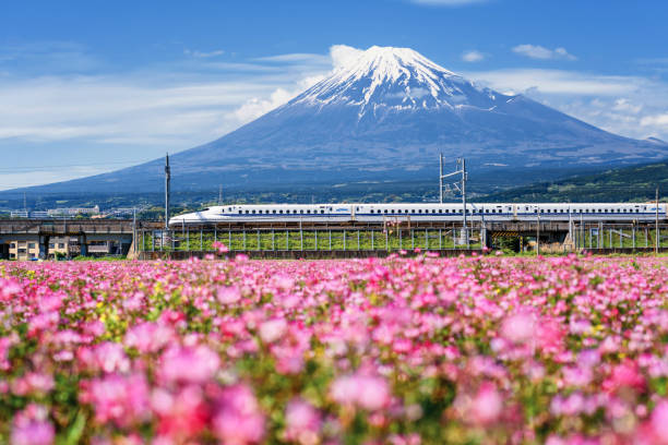 3rd Japan Kaizen Experience Tour